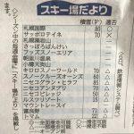 北海道新聞にスキー場だよりが掲載されている